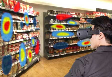 The Use of AR/VR in Retail Sector