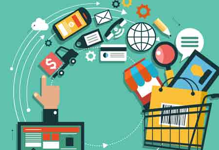 How is Integrated Technology a Driving Factor for Digital Retail?